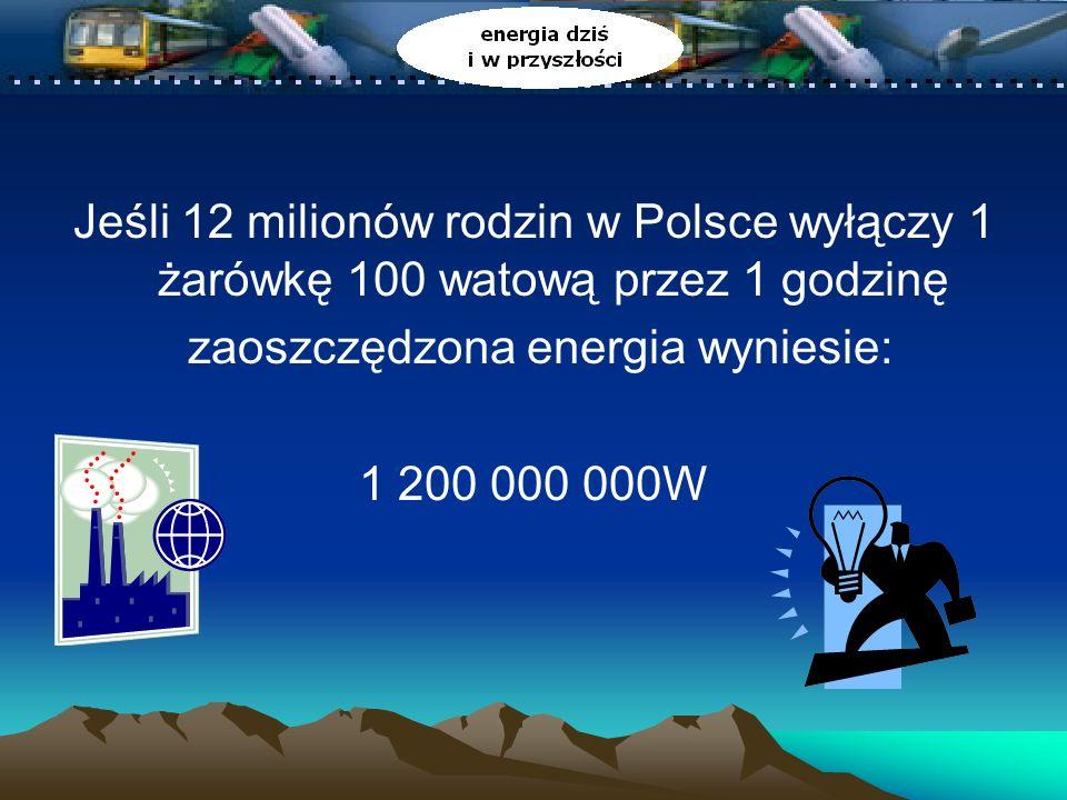 Jeśli 12 milionów rodzin w Polsce wyłączy 1 żarówkę 100 watową przez 1 godzinę zaoszczędzona energia wyniesie: 1 200 000 000W