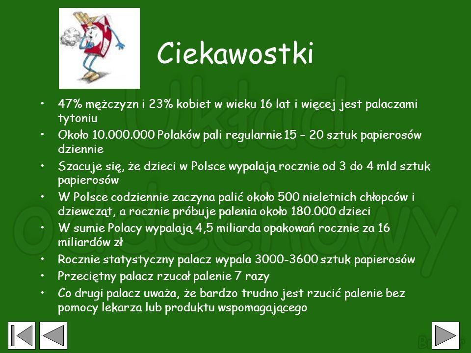 Ciekawostki 47% mężczyzn i 23% kobiet w wieku 16 lat i więcej jest palaczami tytoniu Około 10.000.000 Polaków pali regularnie 15 – 20 sztuk papierosów dziennie Szacuje się, że dzieci w Polsce wypalają rocznie od 3 do 4 mld sztuk papierosów W Polsce codziennie zaczyna palić około 500 nieletnich chłopców i dziewcząt, a rocznie próbuje palenia około 180.000 dzieci W sumie Polacy wypalają 4,5 miliarda opakowań rocznie za 16 miliardów zł Rocznie statystyczny palacz wypala 3000-3600 sztuk papierosów Przeciętny palacz rzucał palenie 7 razy Co drugi palacz uważa, że bardzo trudno jest rzucić palenie bez pomocy lekarza lub produktu wspomagającego