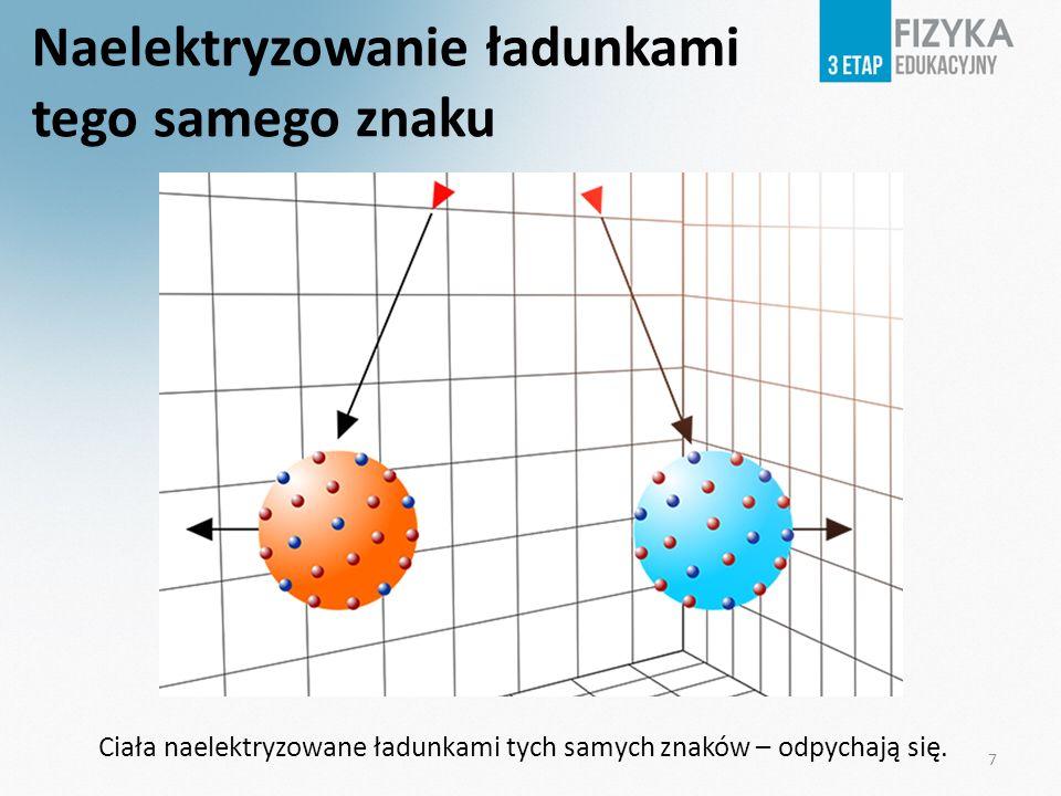 Naelektryzowanie ładunkami tego samego znaku Ciała naelektryzowane ładunkami tych samych znaków – odpychają się. 7