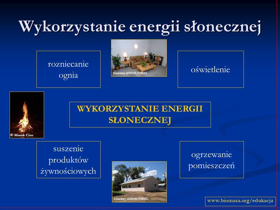 Wykorzystanie energii słonecznej WYKORZYSTANIE ENERGII SŁONECZNEJ rozniecanie ognia suszenie produktów żywnościowych oświetlenie ogrzewanie pomieszcze