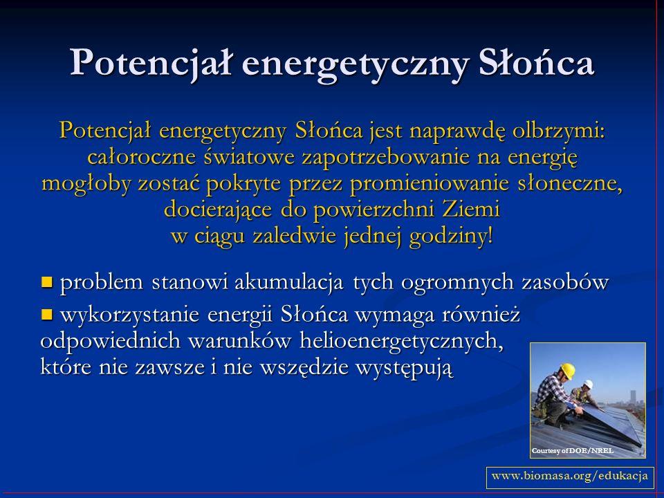 Proces fotosyntezy Fotosynteza to proces syntezy prostych związków organicznych (węglowodanów) z dwutlenku węgla i wody przebiegający dzięki wykorzystaniu energii świetlnej pochłanianej przez barwniki asymilacyjne.