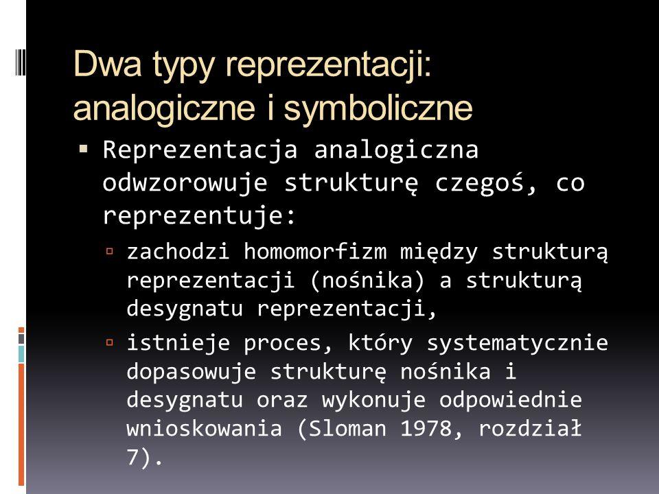 Dwa typy reprezentacji: analogiczne i symboliczne Reprezentacja analogiczna odwzorowuje strukturę czegoś, co reprezentuje: zachodzi homomorfizm między