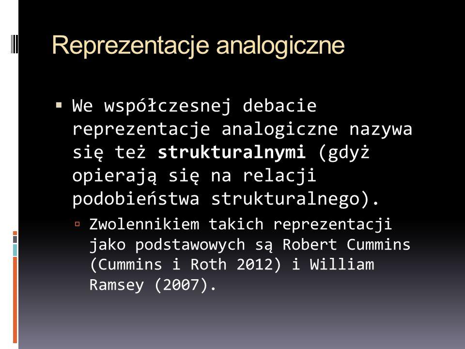 Reprezentacje analogiczne We współczesnej debacie reprezentacje analogiczne nazywa się też strukturalnymi (gdyż opierają się na relacji podobieństwa s