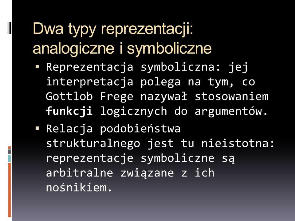 Dwa typy reprezentacji: analogiczne i symboliczne Reprezentacja symboliczna: jej interpretacja polega na tym, co Gottlob Frege nazywał stosowaniem fun