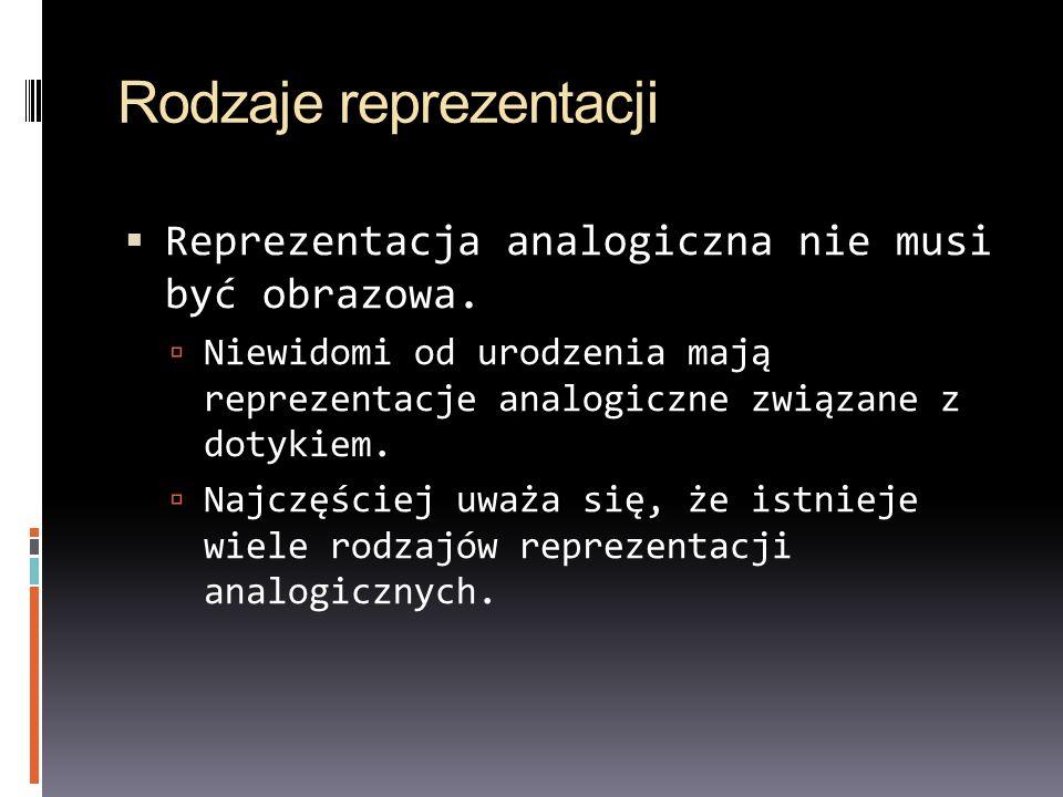 Rodzaje reprezentacji Reprezentacja analogiczna nie musi być obrazowa. Niewidomi od urodzenia mają reprezentacje analogiczne związane z dotykiem. Najc