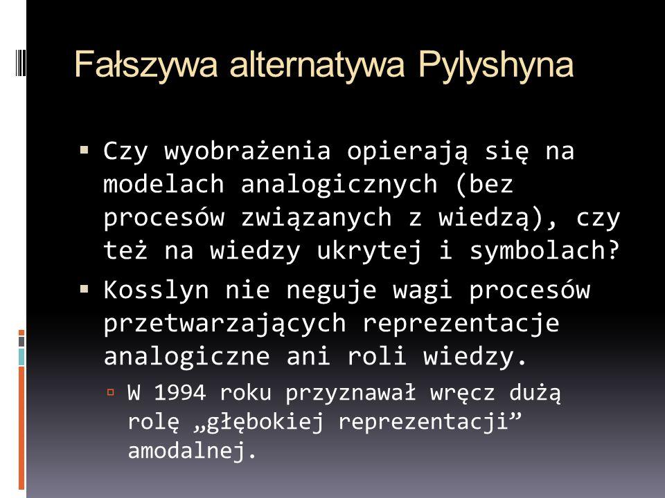 Fałszywa alternatywa Pylyshyna Czy wyobrażenia opierają się na modelach analogicznych (bez procesów związanych z wiedzą), czy też na wiedzy ukrytej i