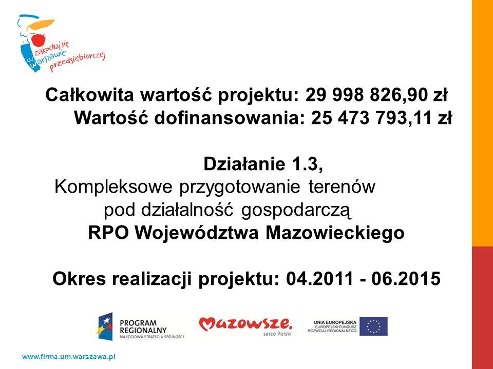 www.firma.um.warszawa.pl Całkowita wartość projektu: 29 998 826,90 zł Wartość dofinansowania: 25 473 793,11 zł Działanie 1.3, Kompleksowe przygotowanie terenów pod działalność gospodarczą RPO Województwa Mazowieckiego Okres realizacji projektu: 04.2011 - 06.2015