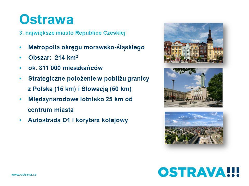 Metropolia okręgu morawsko-śląskiego Obszar: 214 km 2 ok. 311 000 mieszkańców Strategiczne położenie w pobliżu granicy z Polską (15 km) i Słowacją (50