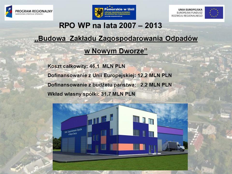 RPO WP na lata 2007 – 2013,,Budowa Zakładu Zagospodarowania Odpadów w Nowym Dworze Koszt całkowity: 46,1 MLN PLN Dofinansowanie z Unii Europejskiej: 1
