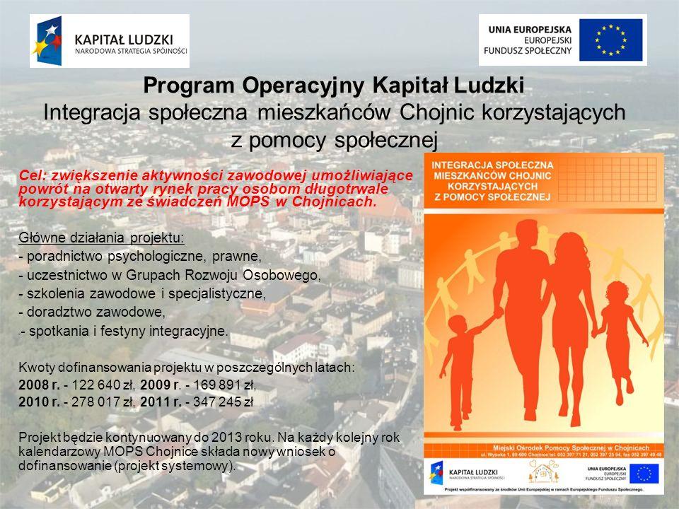 Integracja społeczna mieszkańców Chojnic korzystających z pomocy społecznej Cel: zwiększenie aktywności zawodowej umożliwiające powrót na otwarty ryne