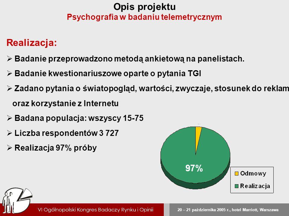 20 – 21 października 2005 r., hotel Marriott, Warszawa Realizacja: Badanie przeprowadzono metodą ankietową na panelistach. Badanie kwestionariuszowe o