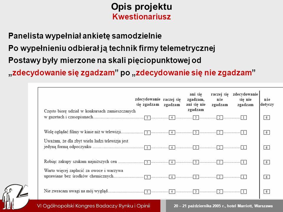 20 – 21 października 2005 r., hotel Marriott, Warszawa Panelista wypełniał ankietę samodzielnie Po wypełnieniu odbierał ją technik firmy telemetryczne