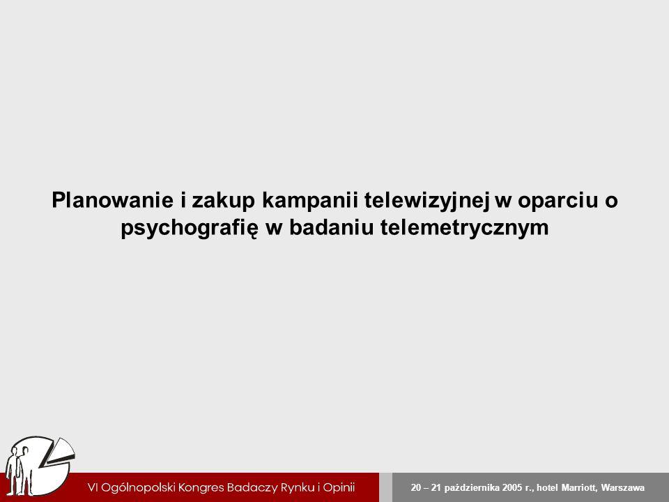 20 – 21 października 2005 r., hotel Marriott, Warszawa Planowanie i zakup kampanii telewizyjnej w oparciu o psychografię w badaniu telemetrycznym