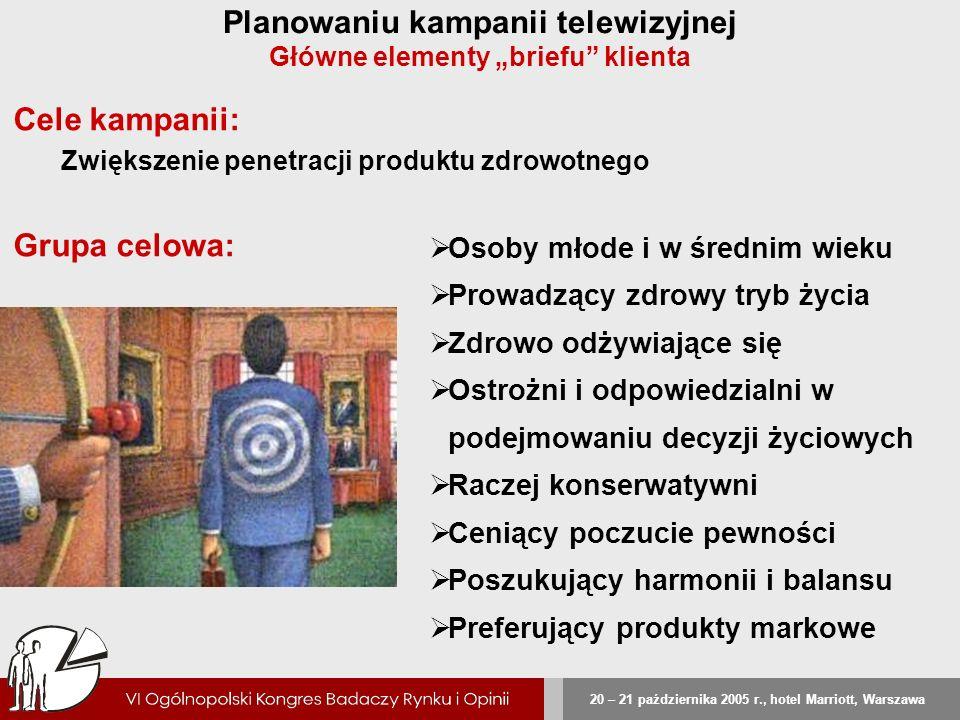 20 – 21 października 2005 r., hotel Marriott, Warszawa Grupa celowa: Planowaniu kampanii telewizyjnej Główne elementy briefu klienta Cele kampanii: Zw