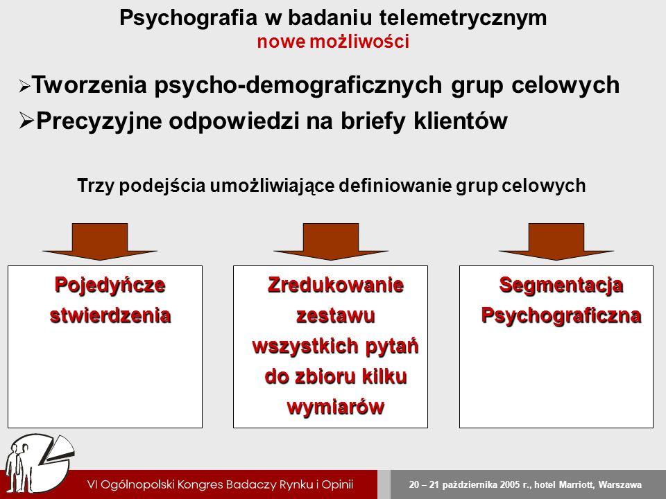 20 – 21 października 2005 r., hotel Marriott, Warszawa Psychografia w badaniu telemetrycznym nowe możliwości Tworzenia psycho-demograficznych grup cel