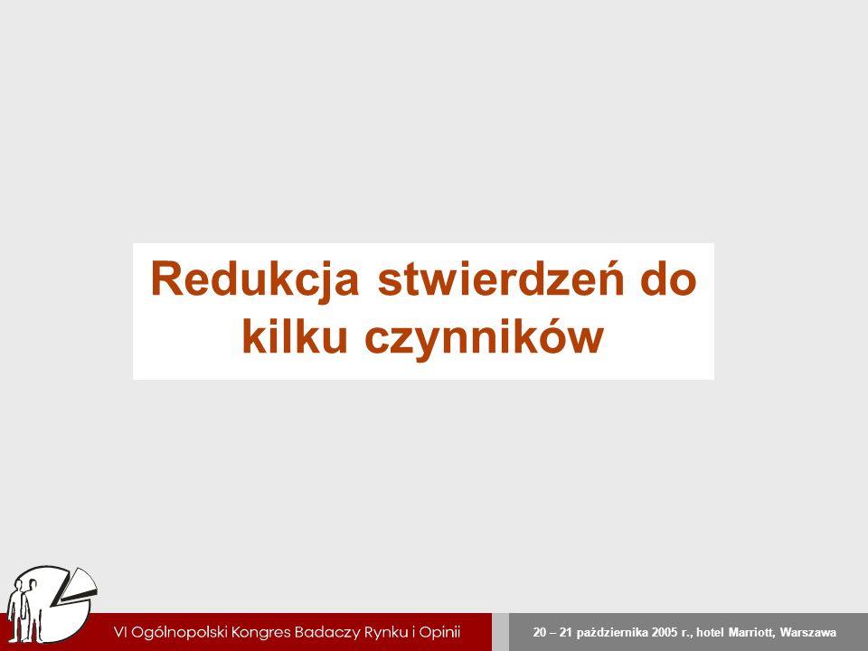 20 – 21 października 2005 r., hotel Marriott, Warszawa Redukcja stwierdzeń do kilku czynników