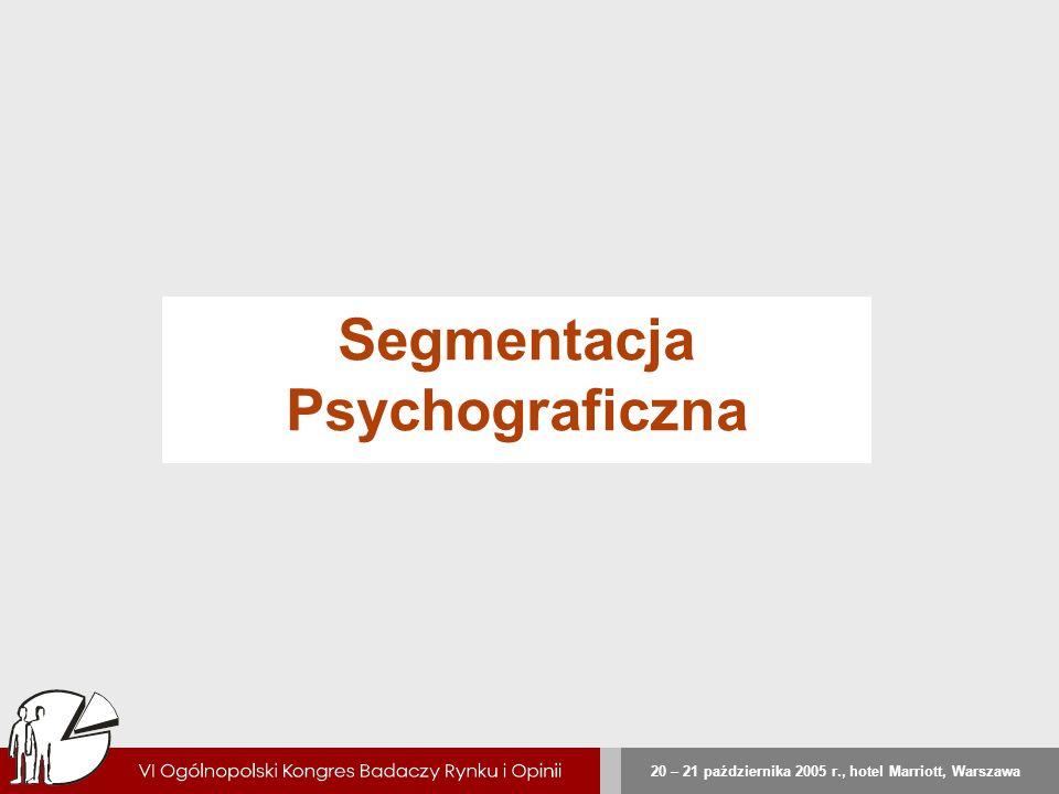 20 – 21 października 2005 r., hotel Marriott, Warszawa Segmentacja Psychograficzna