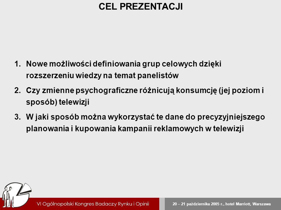 20 – 21 października 2005 r., hotel Marriott, Warszawa 1.Nowe możliwości definiowania grup celowych dzięki rozszerzeniu wiedzy na temat panelistów 2.C