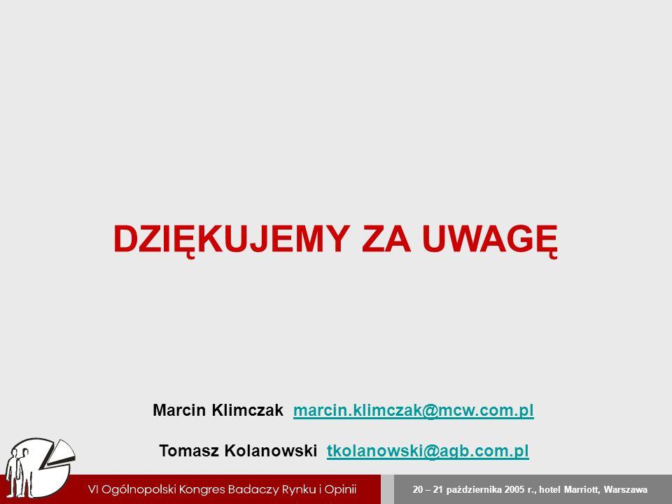 20 – 21 października 2005 r., hotel Marriott, Warszawa DZIĘKUJEMY ZA UWAGĘ Marcin Klimczak marcin.klimczak@mcw.com.plmarcin.klimczak@mcw.com.pl Tomasz