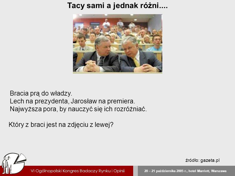 20 – 21 października 2005 r., hotel Marriott, Warszawa Tacy sami a jednak różni.... Jarosław z lewej, Lech z prawej Bracia prą do władzy. Lech na prez