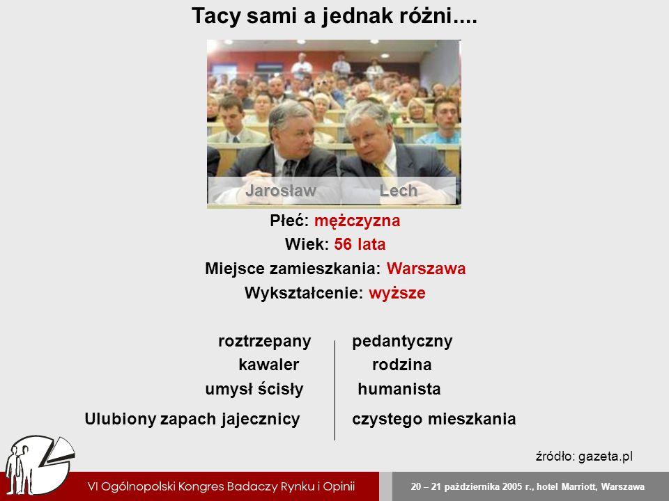 20 – 21 października 2005 r., hotel Marriott, Warszawa źródło: gazeta.pl Tacy sami a jednak różni.... Płeć: mężczyzna Wiek: 56 lata Miejsce zamieszkan