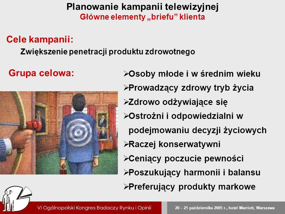 20 – 21 października 2005 r., hotel Marriott, Warszawa Psychografia w badaniu telemetrycznym redukcja stwierdzeń do kilku czynników Czynnik STWIERDZENIA: 1234567 1Robiąc zakupy szukam najniższych cen+ 2Robiąc zakupy zawsze szukam okazji+ 3Gdy tylko mogę, wybieram artykuły wyprodukowane w moim kraju+ 4Lubię spędzać czas wolny w domu+ 5Wolę kupować produkty polskie+ 6Bardzo lubię spędzać wieczory w pubie/kawiarni- 7Wolę spokojnie spędzić wieczór w domu niż rozrywkę poza domem+ 8Warto więcej zapłacić za owoce i warzywa uprawiane bez środków chemicznych+ 9Uważam, że zdrowa żywność jest kupowana tylko przez fanatyków- 10Przywiązuję dużą wagę do tego w co się ubieram+ 11Uważam, że można więcej zapłacić za zdrową żywność+ 12Robienie zakupów sprawia mi przyjemność+ 13Jestem zadowolony ze swojego życia+ 14Nie zwracam uwagi na mój wygląd+ 15Czuję się pewniej używając produktów polecanych przez specjalistów+ 16Nie lubię brać odpowiedzialności, wolę gdy ktoś decyduje za mnie+ 17Moja rodzina jest dla mnie ważniejsza niż moja kariera+ 18Lubię zmiany w życiu- 19Gdy polubię jakąś markę, zazwyczaj pozostaję jej wierny+ * Analiza wykonana metodą głównych składowych.
