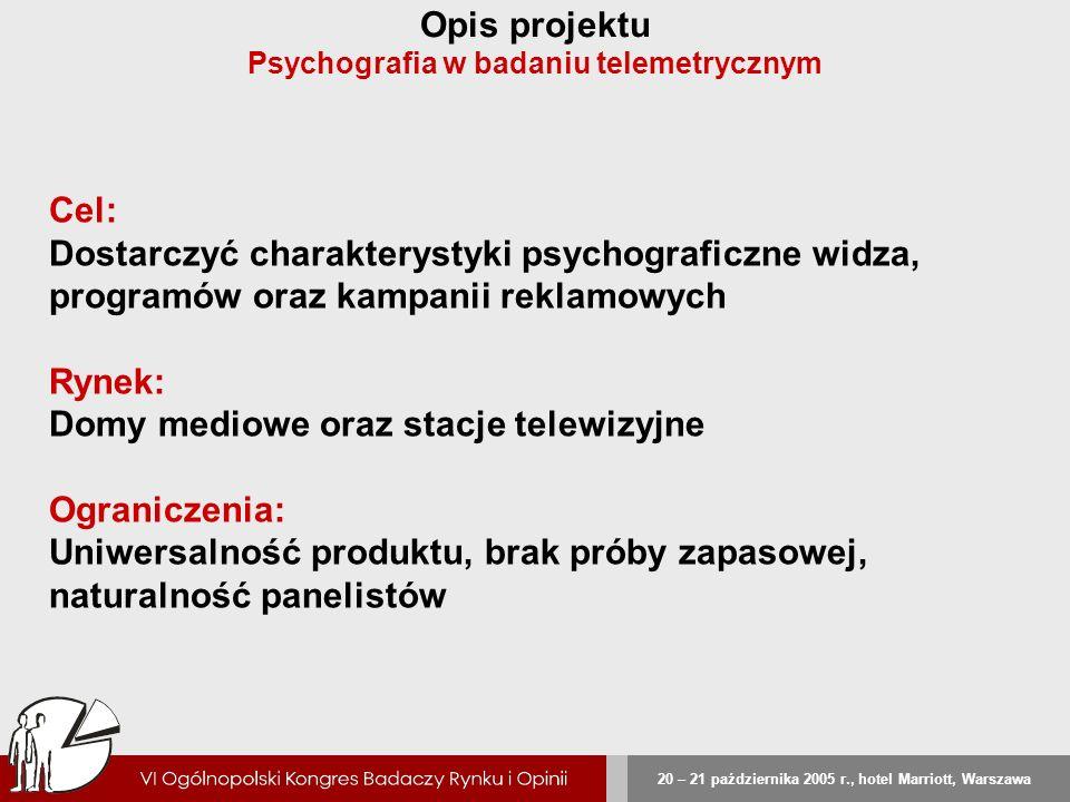 20 – 21 października 2005 r., hotel Marriott, Warszawa Cel: Dostarczyć charakterystyki psychograficzne widza, programów oraz kampanii reklamowych Ryne