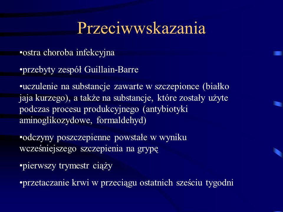 Przeciwwskazania ostra choroba infekcyjna przebyty zespół Guillain-Barre uczulenie na substancje zawarte w szczepionce (białko jaja kurzego), a także