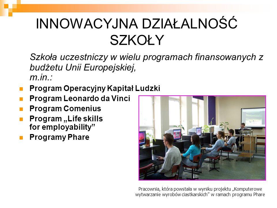 INNOWACYJNA DZIAŁALNOŚĆ SZKOŁY Szkoła uczestniczy w wielu programach finansowanych z budżetu Unii Europejskiej, m.in.: Program Operacyjny Kapitał Ludz