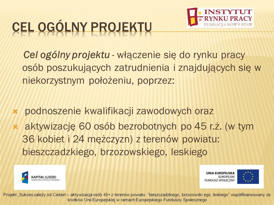 Cel ogólny projektu - włączenie się do rynku pracy osób poszukujących zatrudnienia i znajdujących się w niekorzystnym położeniu, poprzez: podnoszenie kwalifikacji zawodowych oraz aktywizację 60 osób bezrobotnych po 45 r.ż.