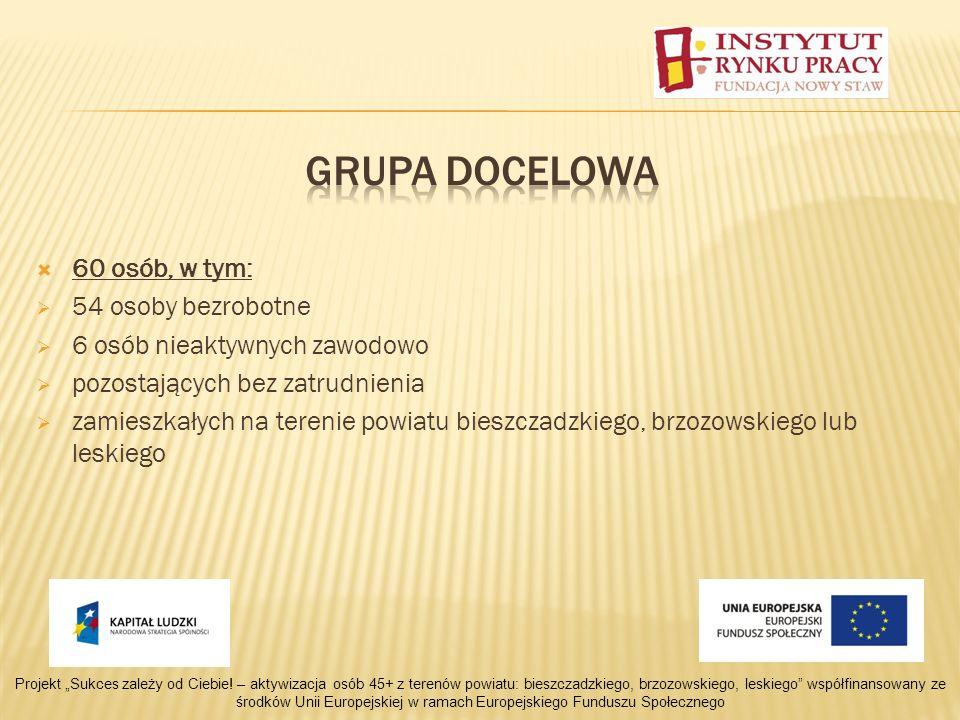 60 osób, w tym: 54 osoby bezrobotne 6 osób nieaktywnych zawodowo pozostających bez zatrudnienia zamieszkałych na terenie powiatu bieszczadzkiego, brzozowskiego lub leskiego Projekt Sukces zależy od Ciebie.