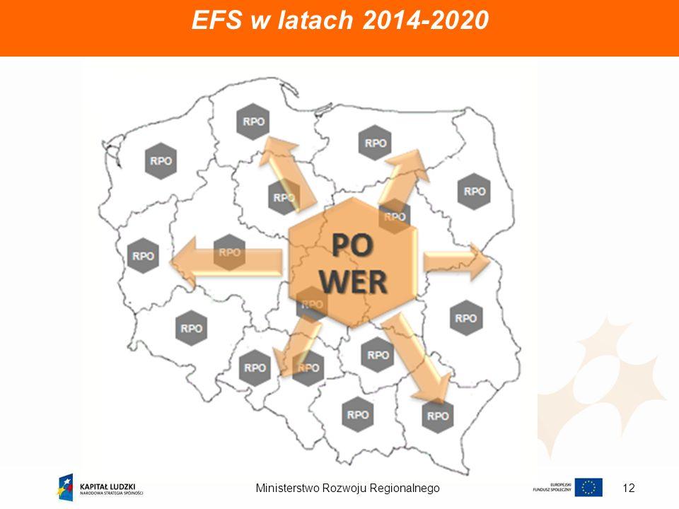 Ministerstwo Rozwoju Regionalnego12 EFS w latach 2014-2020