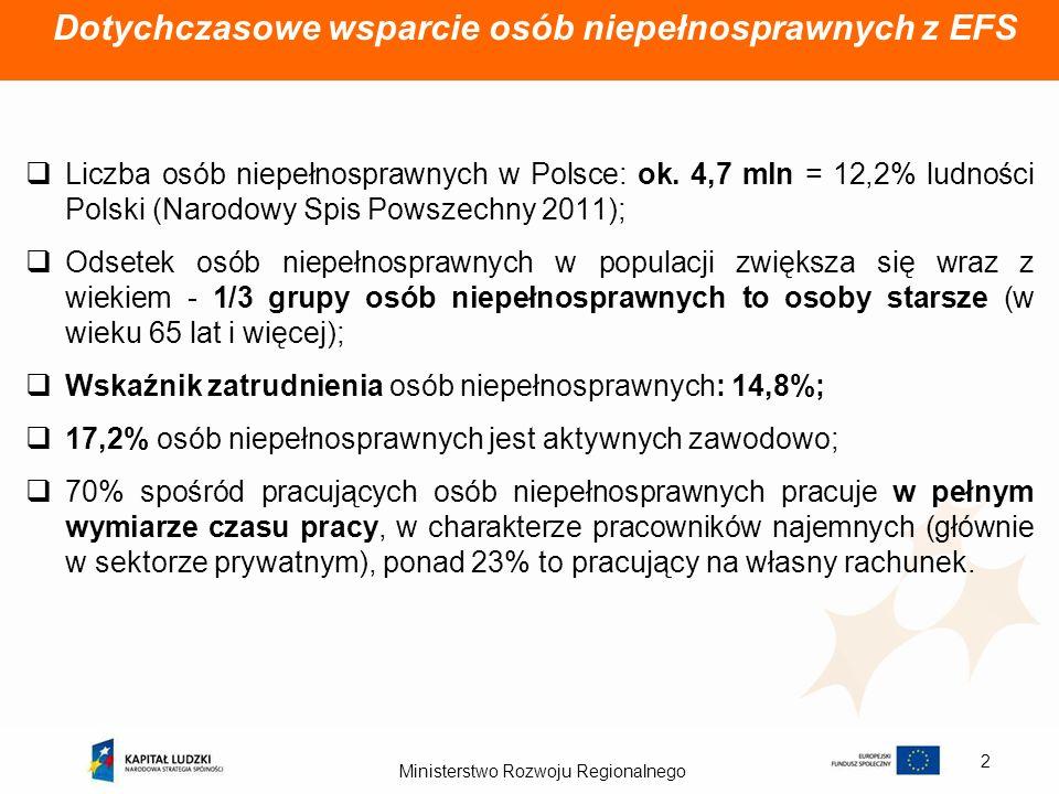 Ministerstwo Rozwoju Regionalnego 2 Dotychczasowe wsparcie osób niepełnosprawnych z EFS Liczba osób niepełnosprawnych w Polsce: ok. 4,7 mln = 12,2% lu