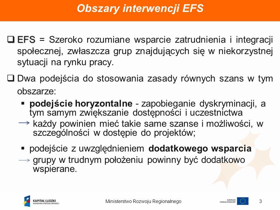Ministerstwo Rozwoju Regionalnego3 Obszary interwencji EFS EFS EFS = Szeroko rozumiane wsparcie zatrudnienia i integracji społecznej, zwłaszcza grup z