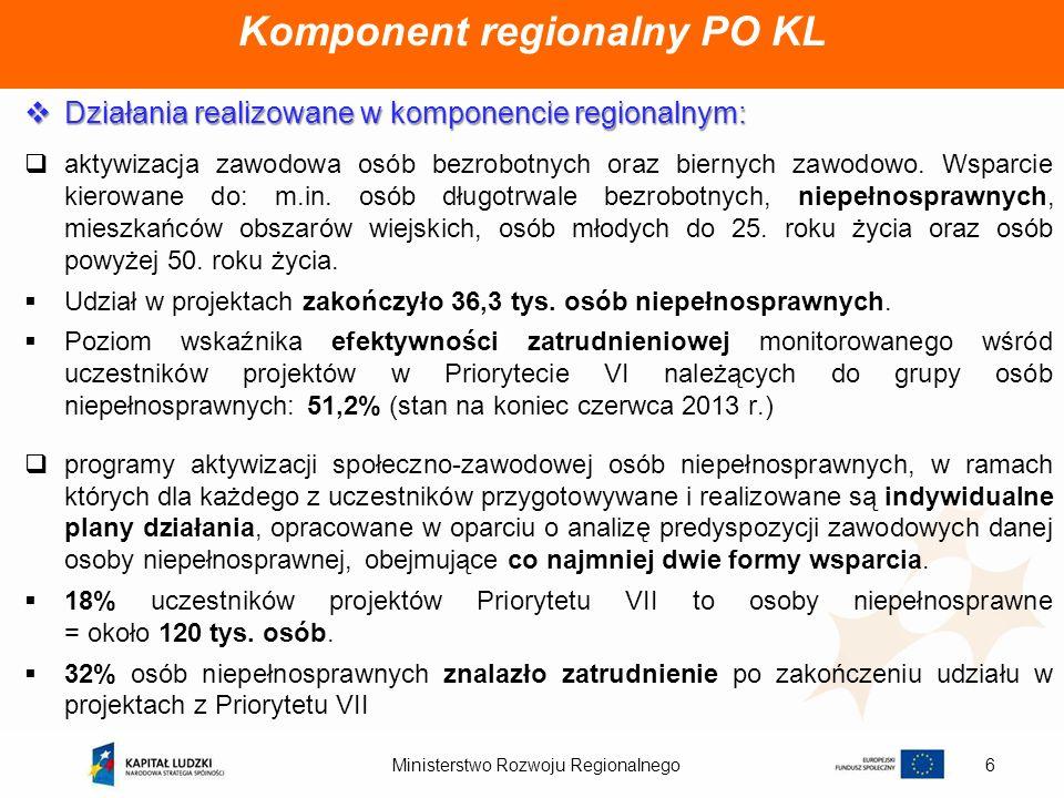 Ministerstwo Rozwoju Regionalnego6 Komponent regionalny PO KL Działania realizowane w komponencie regionalnym: Działania realizowane w komponencie reg