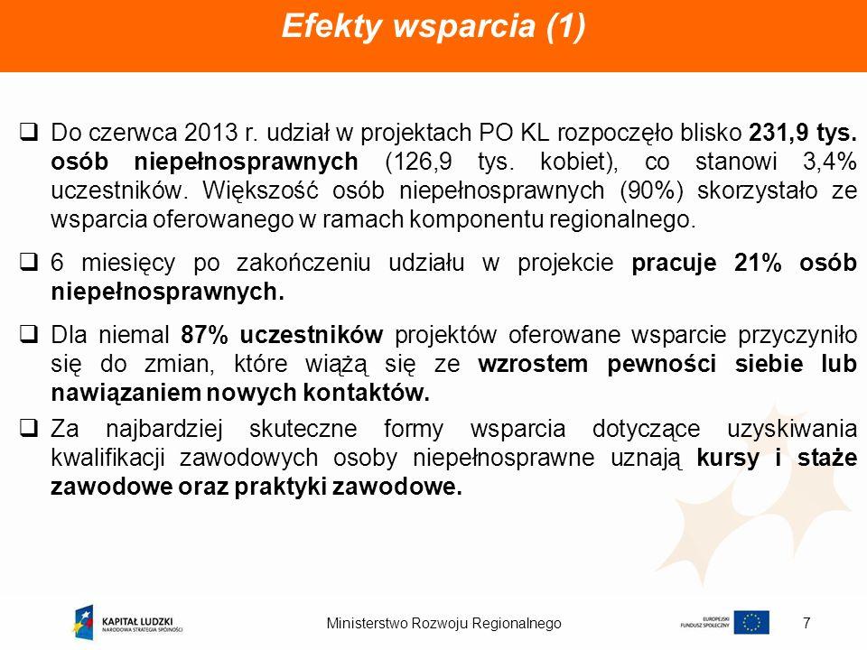 Ministerstwo Rozwoju Regionalnego7 Efekty wsparcia (1) Do czerwca 2013 r. udział w projektach PO KL rozpoczęło blisko 231,9 tys. osób niepełnosprawnyc