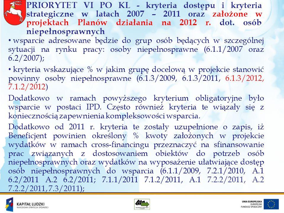 wsparcie adresowane będzie do grup osób będących w szczególnej sytuacji na rynku pracy: osoby niepełnosprawne (6.1.1/2007 oraz 6.2/2007); kryteria wskazujące % w jakim grupę docelową w projekcie stanowić powinny osoby niepełnosprawne (6.1.3/2009, 6.1.3/2011, 6.1.3/2012, 7.1.2/2012) Dodatkowo w ramach powyższego kryterium obligatoryjne było wsparcie w postaci IPD.