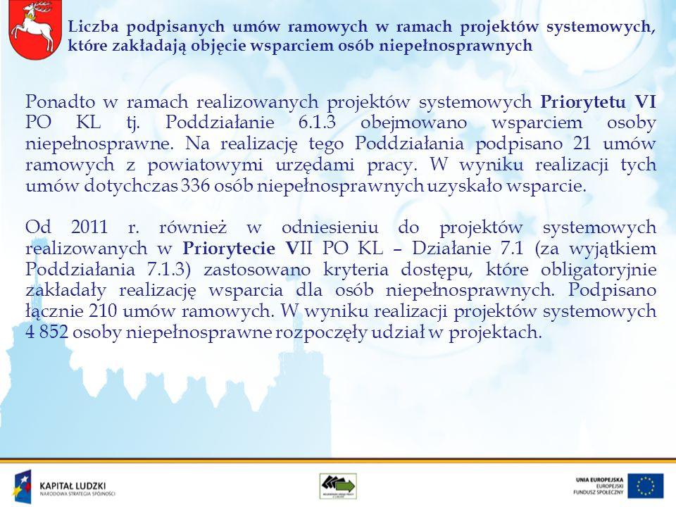 Ponadto w ramach realizowanych projektów systemowych Priorytetu VI PO KL tj.
