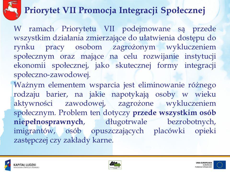 Priorytet VII Promocja Integracji Społecznej W ramach Priorytetu VII podejmowane są przede wszystkim działania zmierzające do ułatwienia dostępu do rynku pracy osobom zagrożonym wykluczeniem społecznym oraz mające na celu rozwijanie instytucji ekonomii społecznej, jako skutecznej formy integracji społeczno-zawodowej.