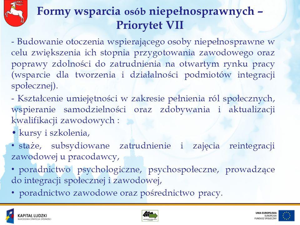 Formy wsparcia w ramach Działania 7.4 – programy aktywizacji społeczno-zawodowej osób niepełnosprawnych, w ramach których dla każdego z uczestników przygotowywane i realizowane są indywidualne plany działania, opracowane w oparciu o analizę predyspozycji zawodowych danej osoby niepełnosprawnej, obejmujące co najmniej dwie formy wsparcia spośród następujących (1): Poradnictwo psychologiczne i psychospołeczne, prowadzące do integracji społecznej i zawodowej, Kursy i szkolenia umożliwiające nabycie, podniesienie lub zmianę kwalifikacji i kompetencji zawodowych oraz rozwijanie umiejętności i kompetencji społecznych, niezbędnych na rynku pracy, Poradnictwo zawodowe, Pośrednictwo pracy, Zatrudnienie wspomagane obejmujące wsparcie osoby niepełnosprawnej przez trenera pracy/asystenta zawodowego u pracodawcy,
