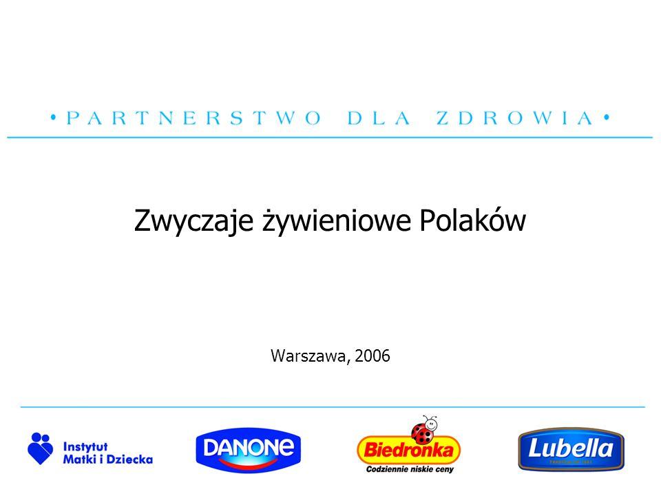 1 Warszawa, 2006 Zwyczaje żywieniowe Polaków