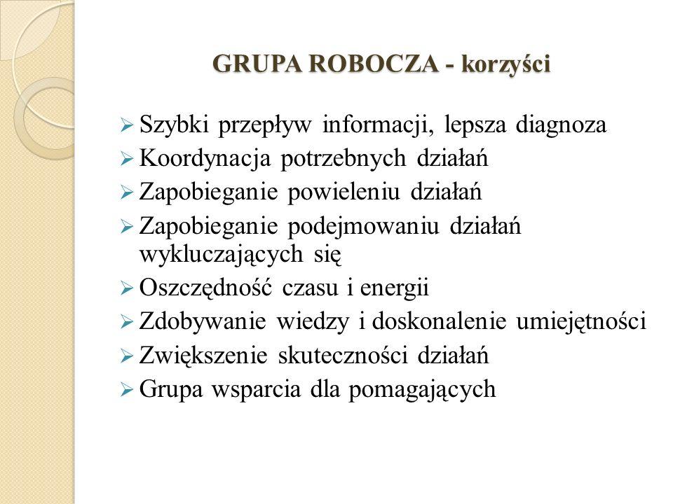 GRUPA ROBOCZA - korzyści Szybki przepływ informacji, lepsza diagnoza Koordynacja potrzebnych działań Zapobieganie powieleniu działań Zapobieganie pode