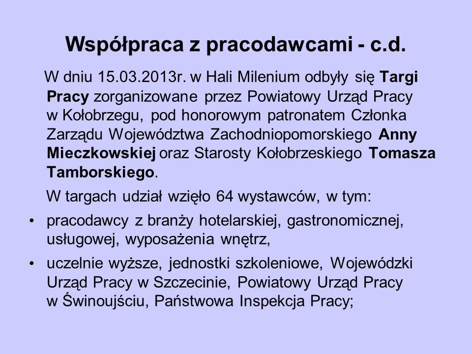 Współpraca z pracodawcami - c.d. W dniu 15.03.2013r.