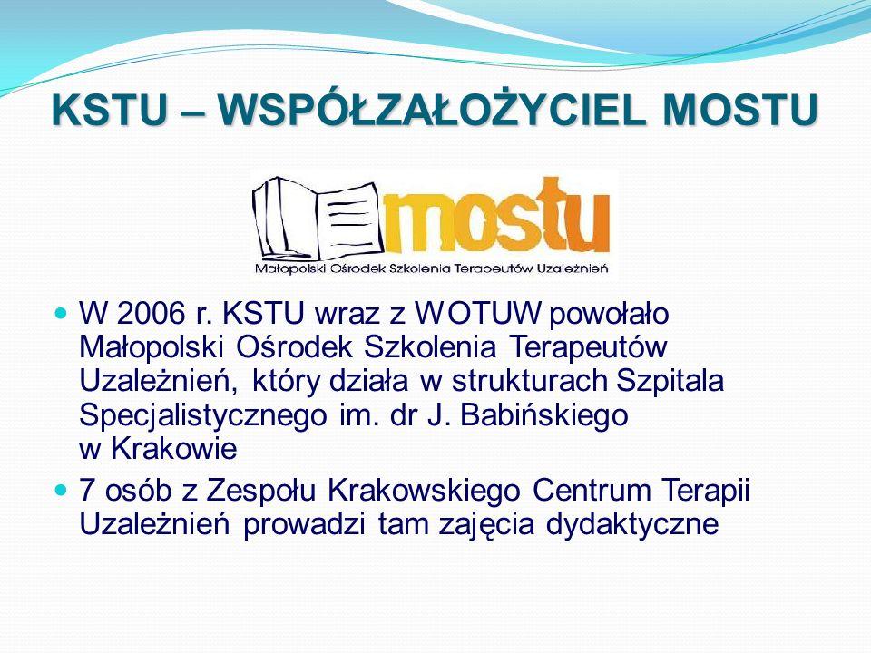 KSTU – WSPÓŁZAŁOŻYCIEL MOSTU W 2006 r. KSTU wraz z WOTUW powołało Małopolski Ośrodek Szkolenia Terapeutów Uzależnień, który działa w strukturach Szpit