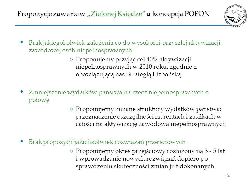 12 Propozycje zawarte w Zielonej Księdze a koncepcja POPON Brak jakiegokolwiek założenia co do wysokości przyszłej aktywizacji zawodowej osób niepełno