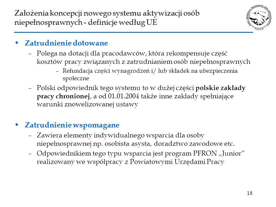 18 Założenia koncepcji nowego systemu aktywizacji osób niepełnosprawnych - definicje według UE Zatrudnienie dotowane Zatrudnienie dotowane –Polega na