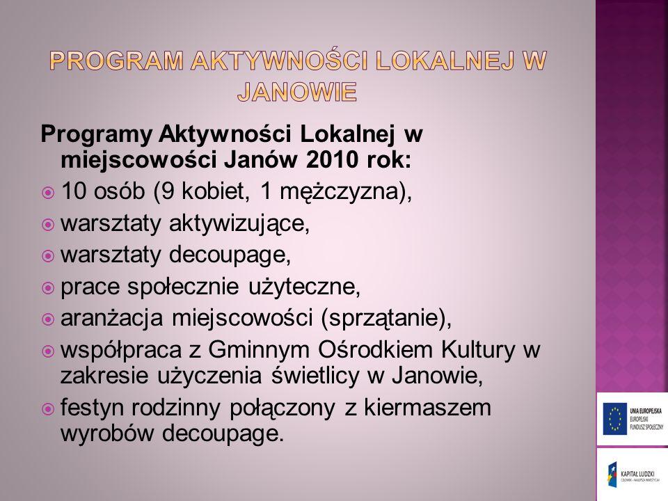 Programy Aktywności Lokalnej w miejscowości Janów 2010 rok: 10 osób (9 kobiet, 1 mężczyzna), warsztaty aktywizujące, warsztaty decoupage, prace społec