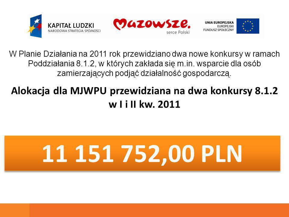 W Planie Działania na 2011 rok przewidziano dwa nowe konkursy w ramach Poddziałania 8.1.2, w których zakłada się m.in.