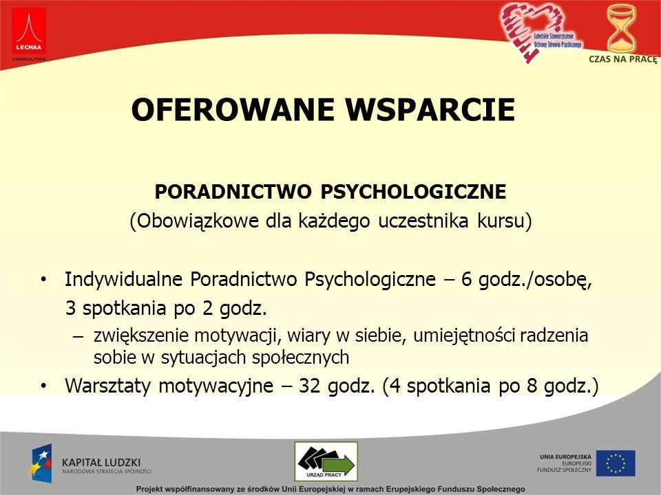 OFEROWANE WSPARCIE PORADNICTWO PSYCHOLOGICZNE (Obowiązkowe dla każdego uczestnika kursu) Indywidualne Poradnictwo Psychologiczne – 6 godz./osobę, 3 spotkania po 2 godz.