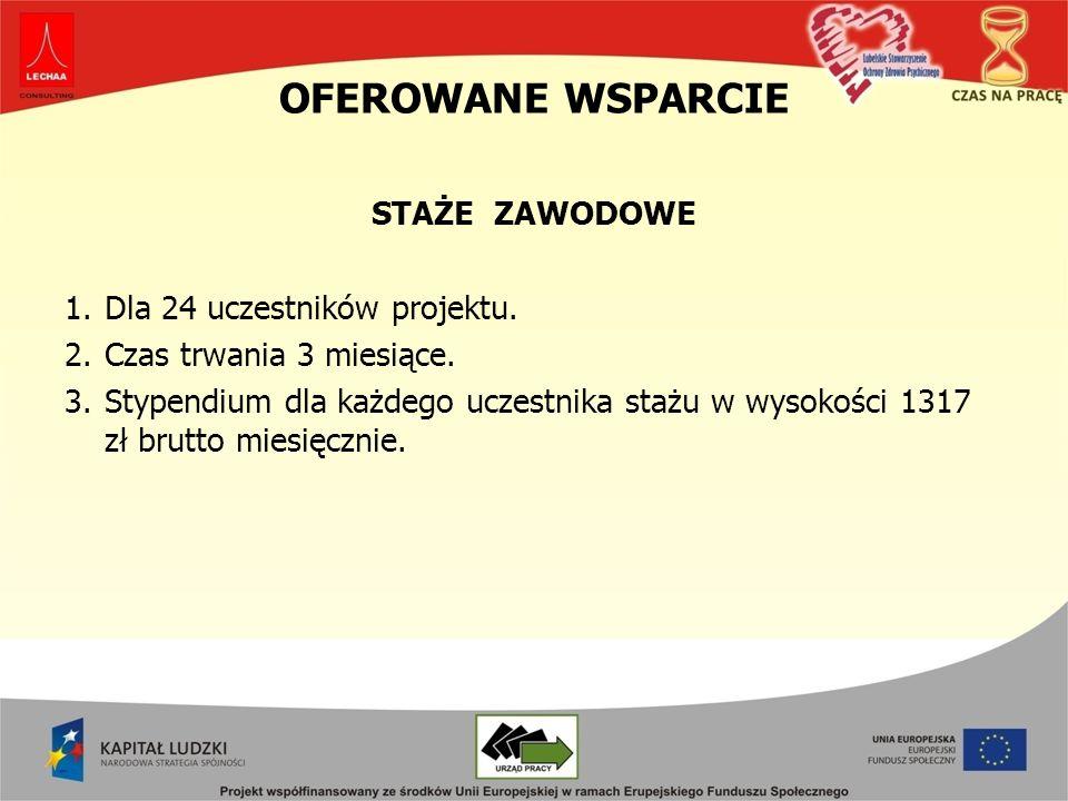 OFEROWANE WSPARCIE STAŻE ZAWODOWE 1.Dla 24 uczestników projektu.